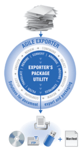 Agile eXporter_519x955
