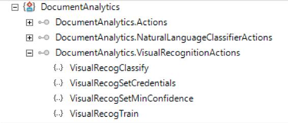 datacap services