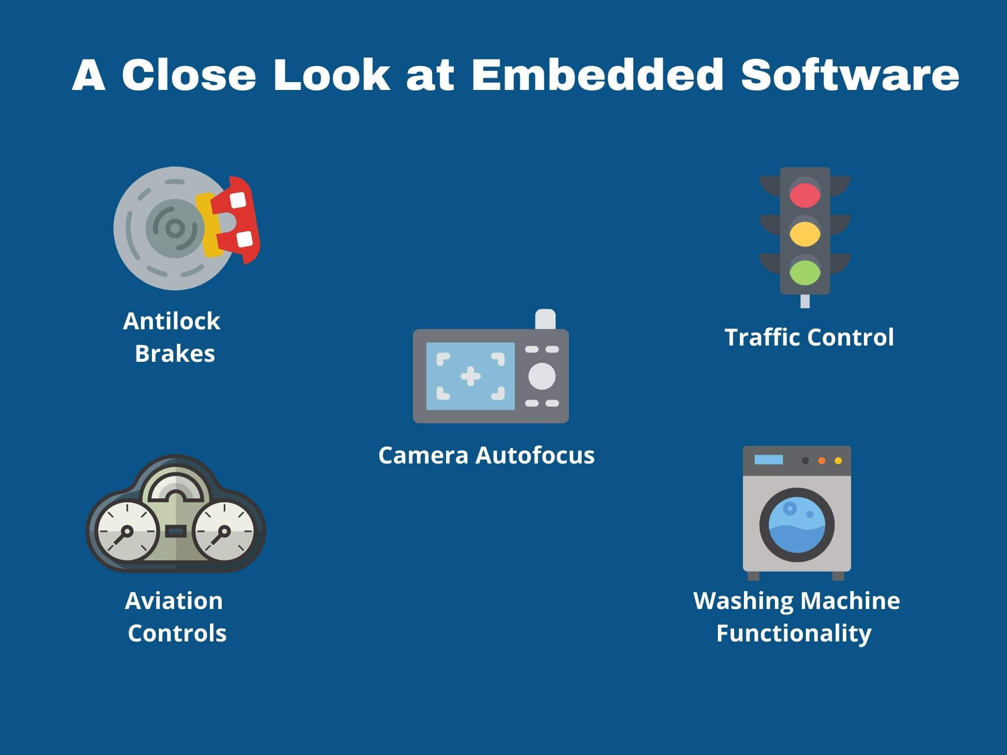 graphic of embedded software examples