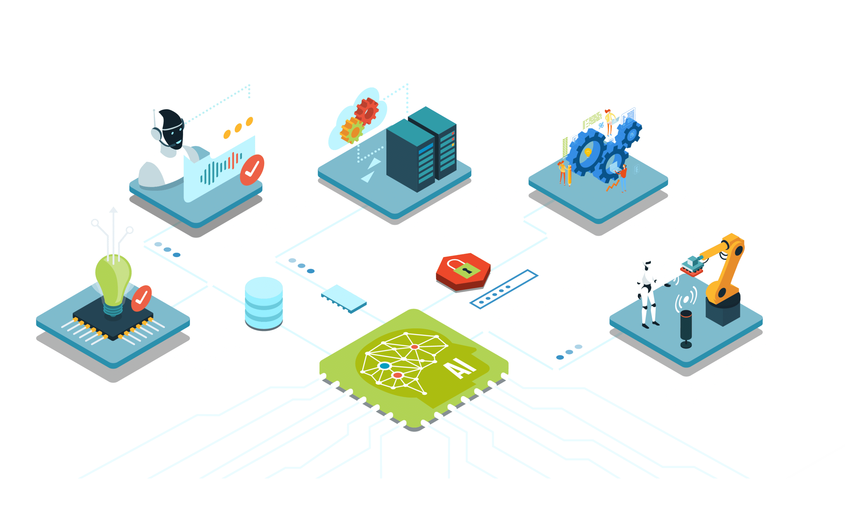 Intelligent Automation Solutions