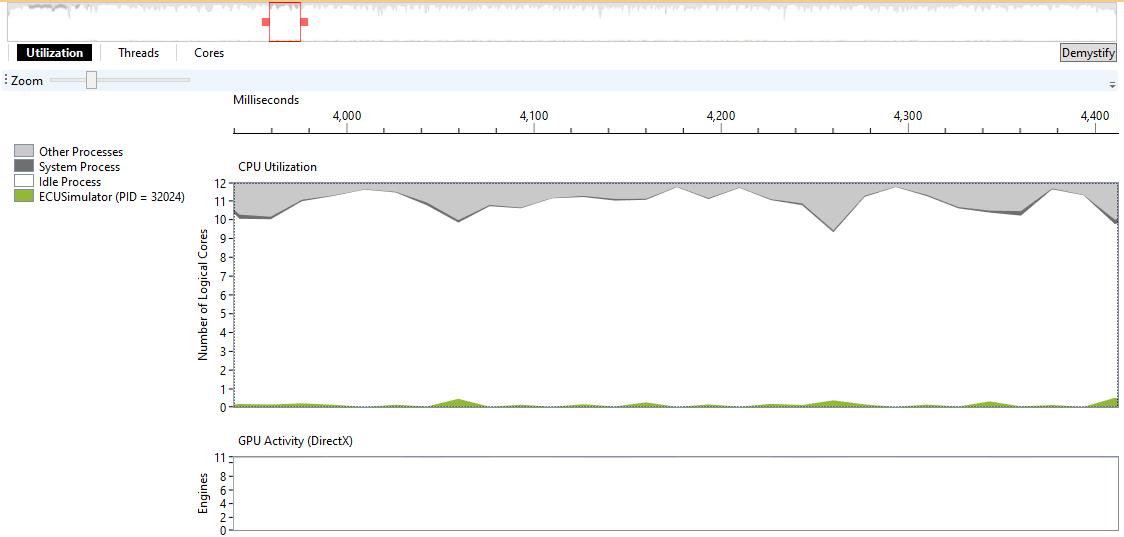 initial capture CPU