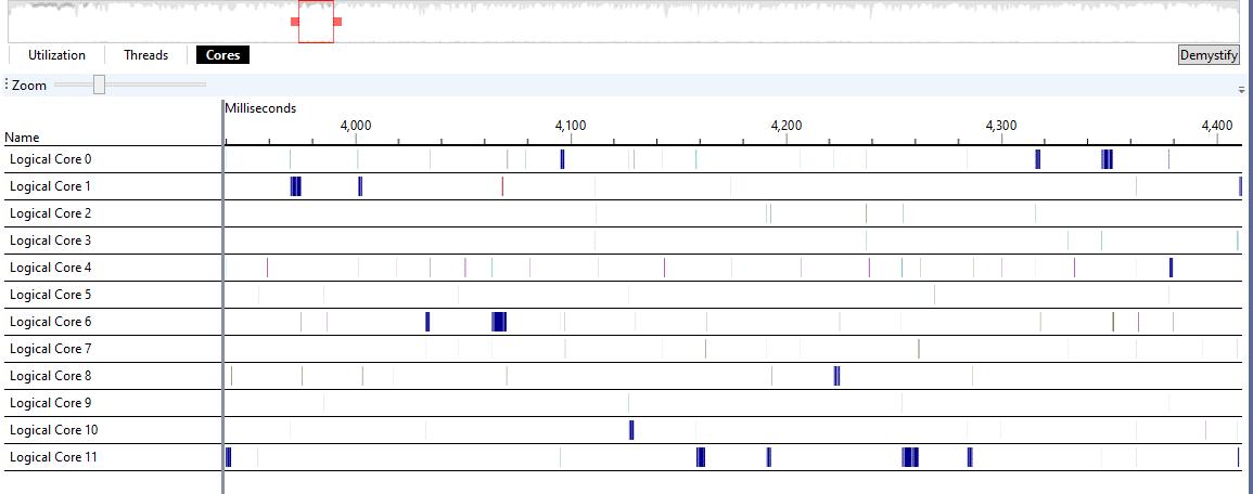 Initial capture cores