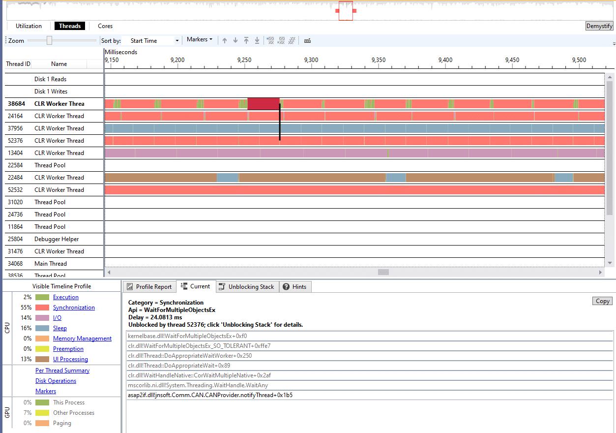 Initial Capture Threads